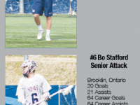 Men's Lacrosse | Seniors Spark Hoyas' Progress